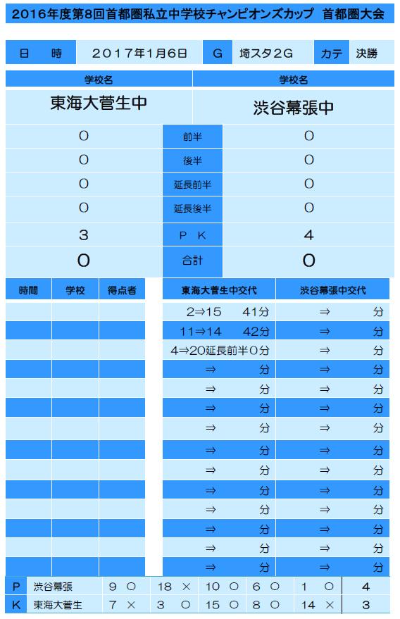 %e6%b1%ba%e5%8b%9d%e3%82%b9%e3%82%b3%e3%82%a2%e3%83%bc