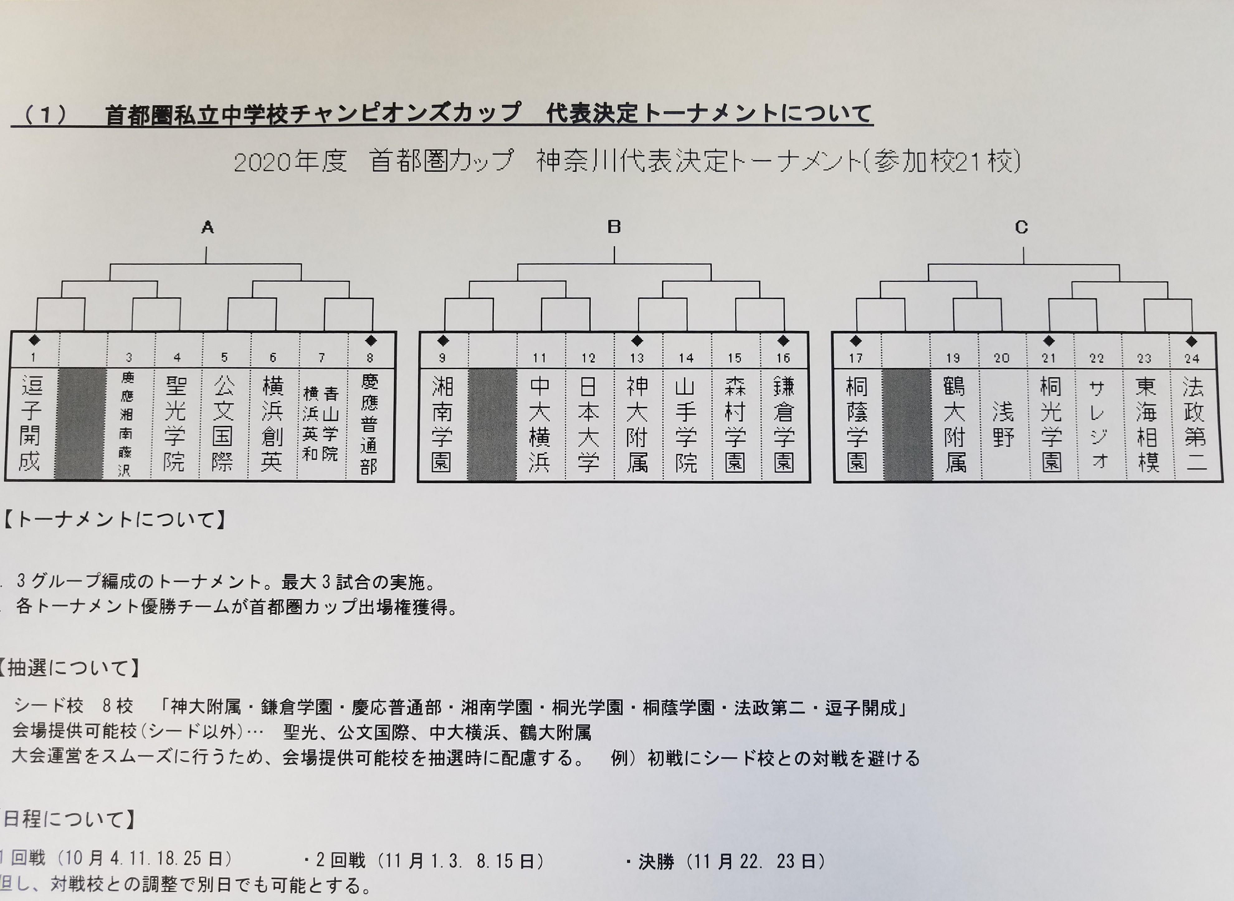2020神奈川大会組み合わせ